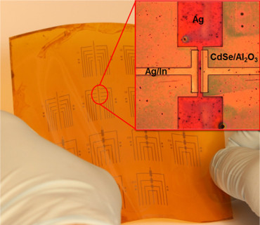 First transistors made entirely of nanocrystal 'inks' in simplified process
