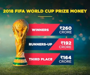 How much prize money will 2018 FIFA World Cup winners get?
