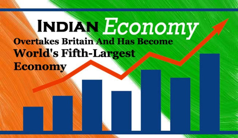 India to overtake the UK in the rankings of the world's largest economies