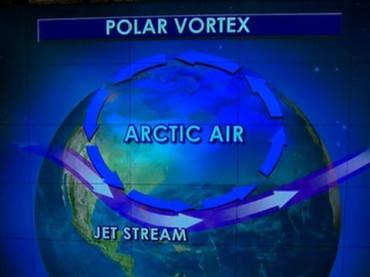 What is polar vortex, setting temperatures in US below Antarctica?