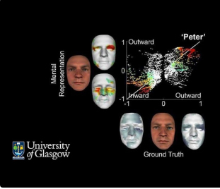3D face models made using info stored in brain, claim scientists