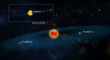 Two Earth-like planets discovered