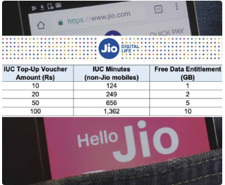 Jio to charge 6 paise/minute for voice calls to other networks